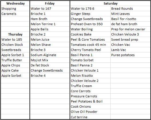 Schroeder Tarpley Schedule 1